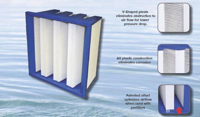 CFS Product Highlight:  Viledon MV95